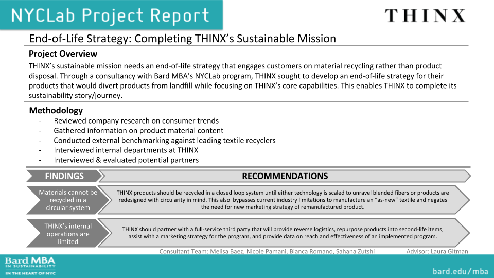 THINX Project Report