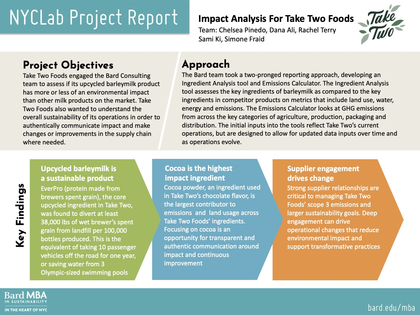 Take Two_Project Report